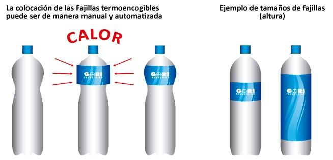 Mangas termoencogibles cleantech limpiapantallas